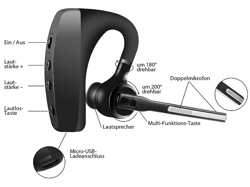 ; In-Ear-Mono-Headsets mit Bluetooth, Sportmützen mit Bluetooth-Headsets (On-Ear) In-Ear-Mono-Headsets mit Bluetooth, Sportmützen mit Bluetooth-Headsets (On-Ear) In-Ear-Mono-Headsets mit Bluetooth, Sportmützen mit Bluetooth-Headsets (On-Ear) In-Ear-Mono-Headsets mit Bluetooth, Sportmützen mit Bluetooth-Headsets (On-Ear)